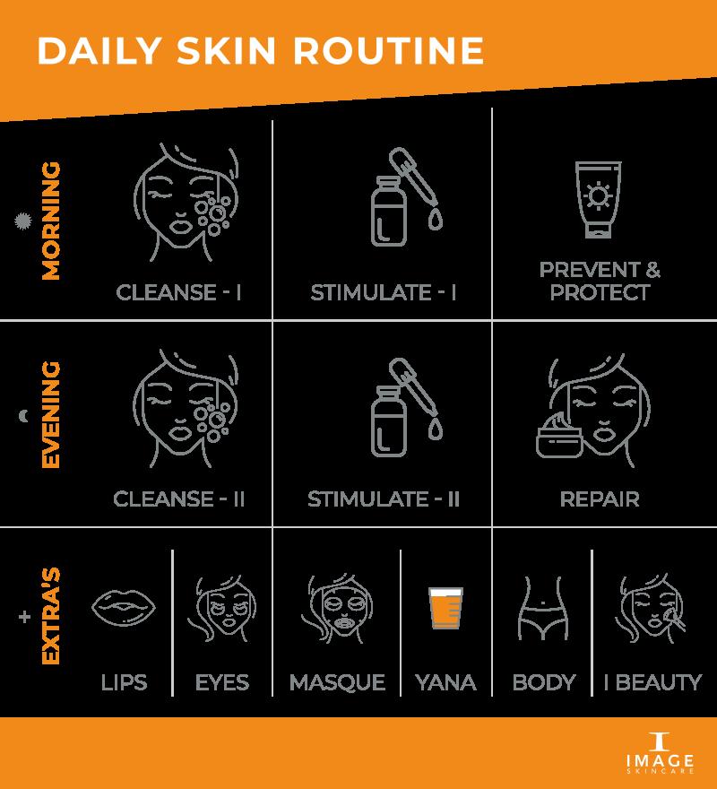 IMAGE.Skincare_Daily.skin.routine.schema